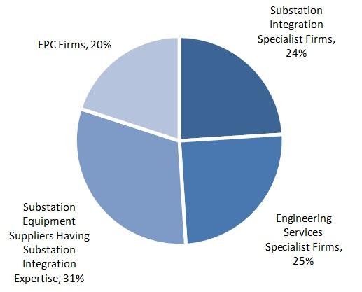 pie chart .jpg